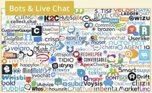 Bots und Live Chats Marketing Technologien