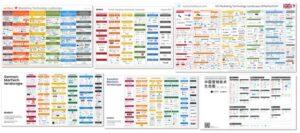 Marketing Technologie 2020 – die Marktübersicht Marketing TEchnologie nationale Märkte