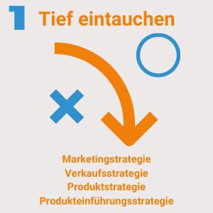 Tief eintauchen in die Marketingstrategie