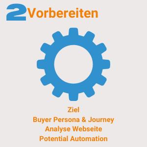 Buyer Persona & Journey