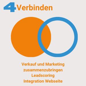 Lead scoring und Integration Webseite