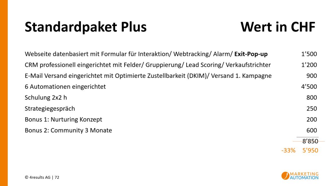 Automation-Starterpaket Standardpaket Plus 2 Boni 1